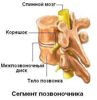 лечение разных стадиях